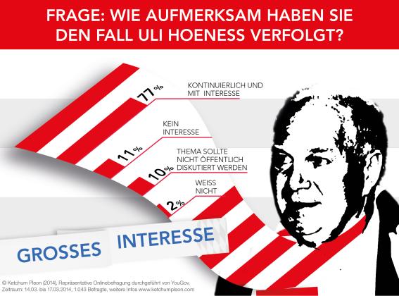 Uli_Hoeness_Interesse2